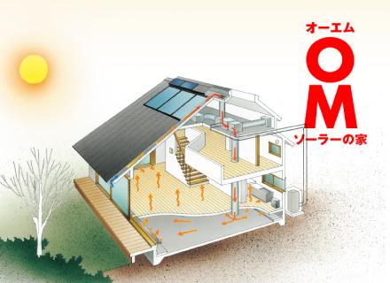 太陽と自然の力を取り込んだ、「OMソーラー」の冬暖かく夏涼しい暮らし